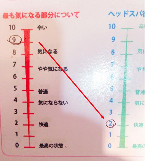 日本一、広島で一番気持ちがいいヘッドスパ4