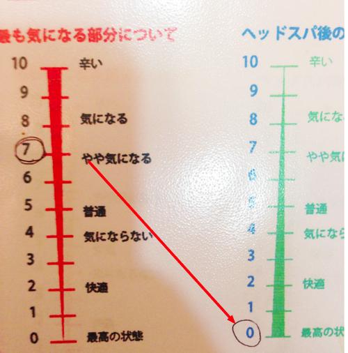 日本一、広島で一番気持ちがいいヘッドスパ3