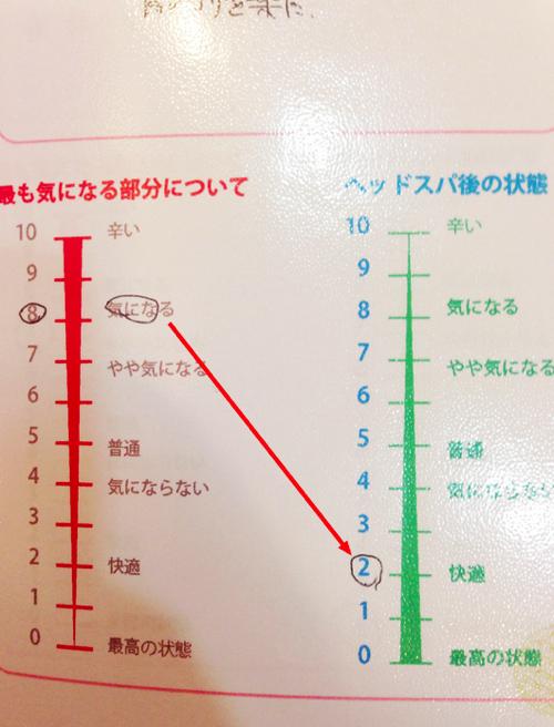 日本一、広島で一番気持ちがいいヘッドスパ2